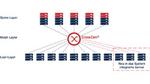 Weitreichende Kooperation im Bereich der Glasfaser-Übertragung