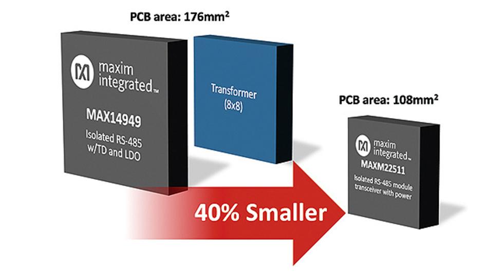 Bild 4. Ein integriertes RS-485-Modul, das sowohl eine isolierte Stromversorgung als auch Digitalisolatoren enthält, verkleinert die benötigte Leiterplattenfläche.