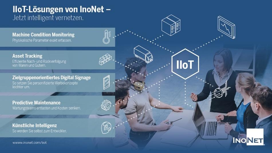Smarte Produktion über IIoT-Plattformlösungen