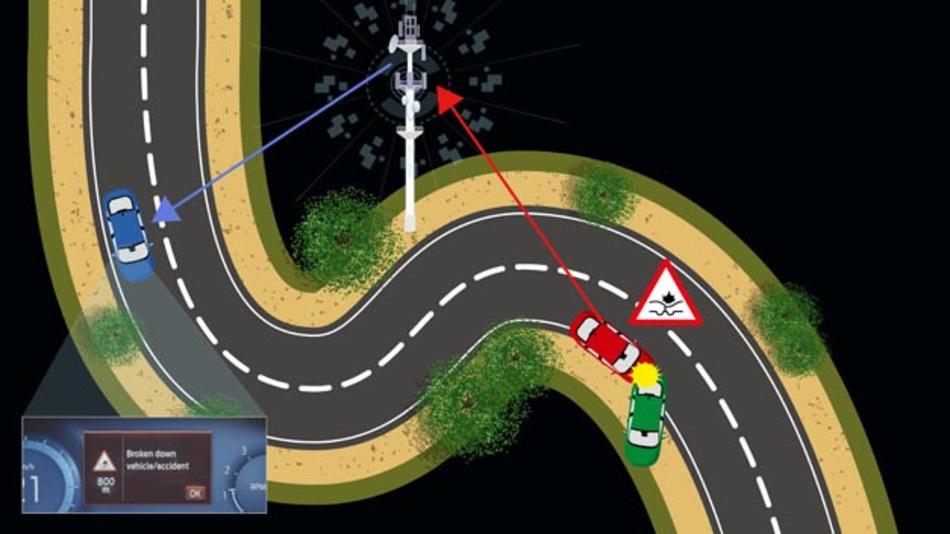 Fords Technologie »lokale Gefahrenwarnung« macht Autofahrer vor Gefahren hinter Ecken und Kurven aufmerksam.