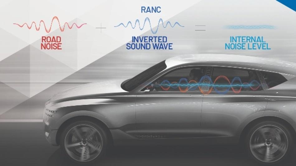 Analog Devices kooperiert mit Hyundai bei der Einführung eines volldigitalen Fahrgeräuschminderungs-Systems.