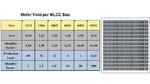 Downsizing und Replacement von MLCCs