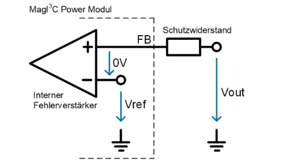 Bild 1: Hier ist die Ausgangsspannung Vout direkt mit dem Feedback-Pin (FB) verbunden.