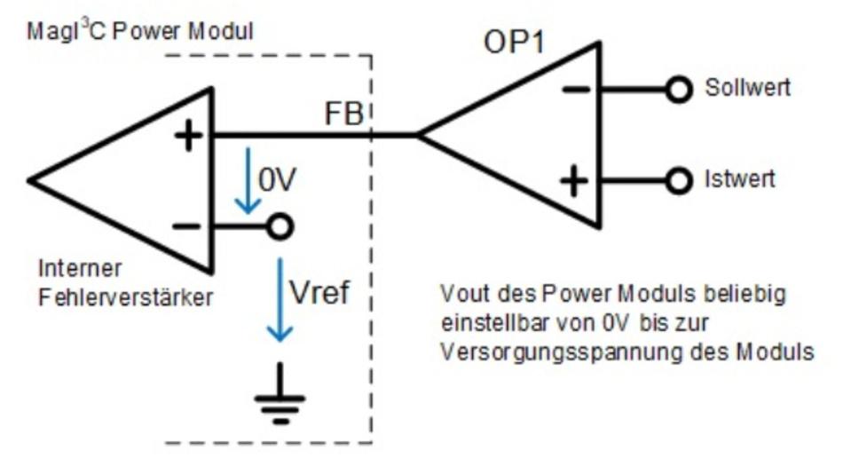 Bild 3: Hier stellt der Operationsverstärker OP1 die Ausgangsspannung Vout ein.