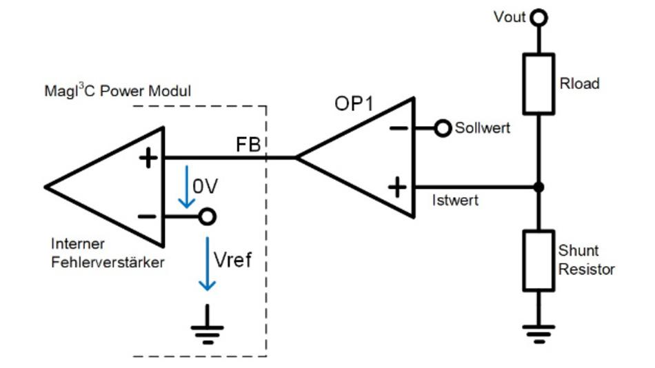 Bild 4: Regelung auf den Strom durch Rload.