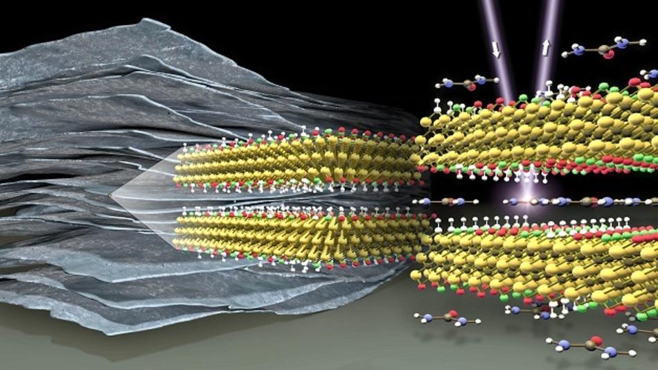 MXene sind 2D-Materialien, die Flocken aus vielen Schichten bilden (links) und sich als Pseudokondensatoren eignen. Durch Röntgenanalysen zeigen sich Veränderungen in der chemischen Struktur im Vergleich von reinen MXenen (mitte) und MXenen mit zwischengelagertem Harnstoff (rechts).