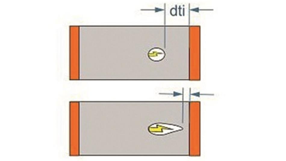 Bild 2: Lunker in einem Verguss können dazu führen, dass Teilentladungen nach und nach die Isolation zerstören, bis es zum Überschlag kommt.