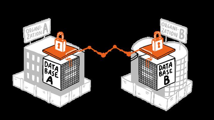 Die sichere Vernetzung von Datenbanken mittels ChainifyDB