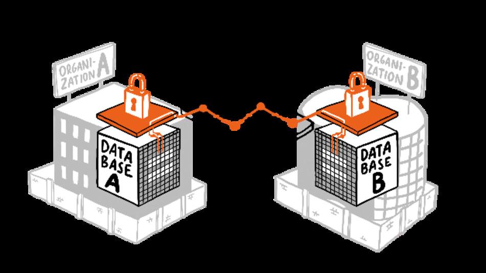 Die sichere Vernetzung von Datenbanken mittels ChainifyDB.