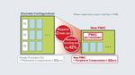 PMICs für Embedded Processing sparen Platz und reduzieren die Stückliste.