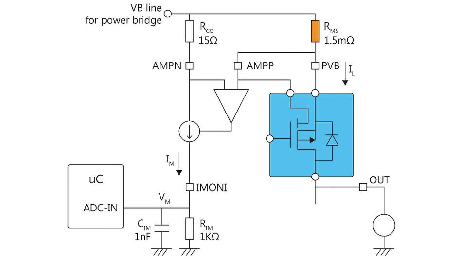 Bild 3. Anwendung mit Diagnoseauswertung, Stromüberwachung und optionaler FET-Temperaturüberwachung für den Halbbrückenbetrieb.