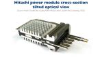 Power-Modul, System Plus Consulting, Hitachi, Audi, Yole Développement