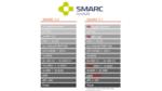 SMARC-2.1-Standard verabschiedet