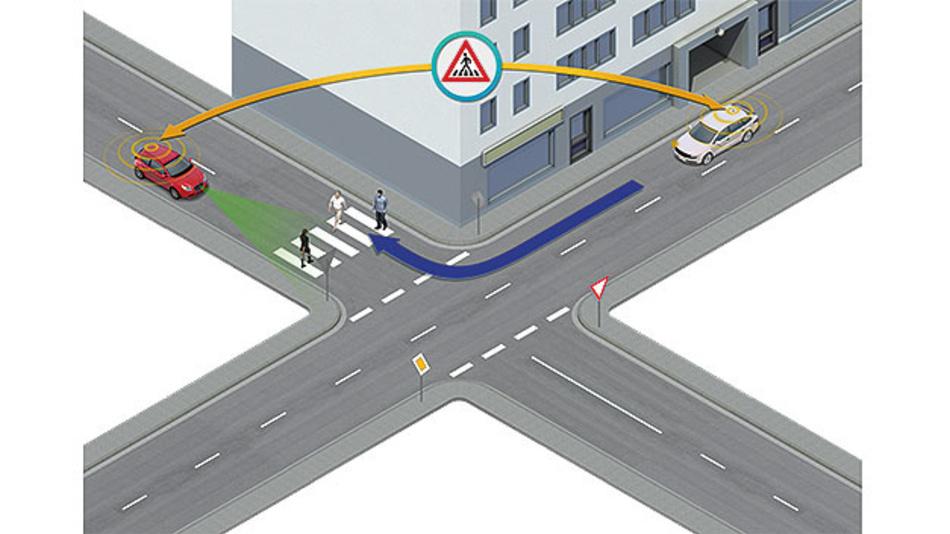 Bild 1. Die Kommunikation von Fahrzeugen untereinander und mit Verkehrsinfrastruktur, wird mehr und mehr zum Standard und verlässt die Entwicklung in den Labors in Richtung Straße.
