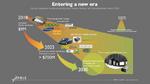 Yole Développement, Gallium Nitride, Silicon Carbide, Smartphone, Tesla