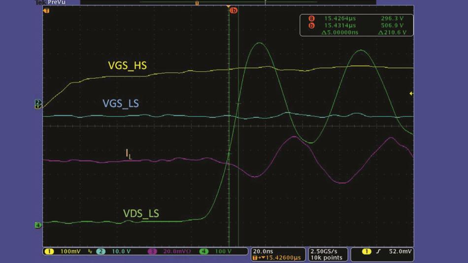 Bild 3: Einschalten mit dem Gate-Treiber CMT-TIT8243 und dem Leistungsmodul CAS300M12BM2 bei einem du/dt von über 40 kV/µs.