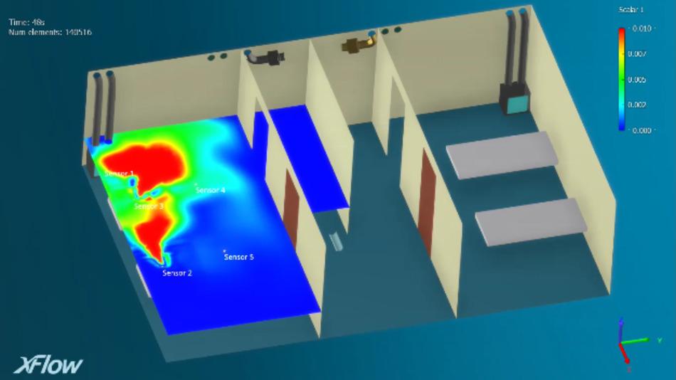 Mit Hilfe der »3DEXPERIENCE-Plattform« simulieren Dassault Systèmes und das CSADI die Viruskontamination und -diffusion innerhalb des Belüftungssystems des Krankenhauses.