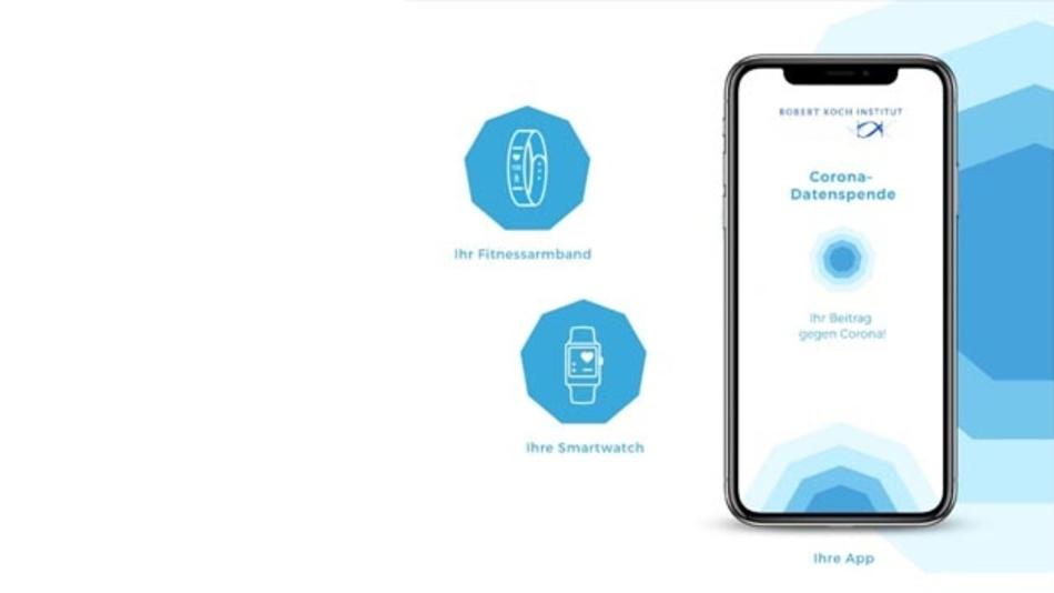 Corona: RKI bittet Smartwatch-Nutzer um Hilfe