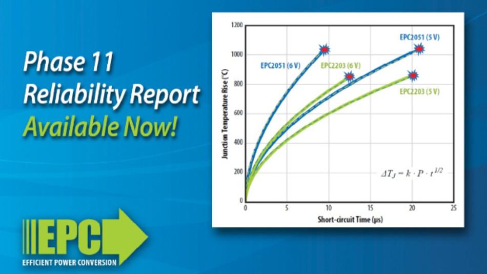 Der elfte Zuverlässigkeitsbericht von EPC dokumentiert eine kumulierte Felderfahrung von 123 Milliarden Betriebsstunden über zehn Jahre und fünf Bauteilgenerationen von Galliumnitrid-HEMTs.