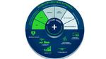 Roadmap »Battery 2030+« weist den Weg