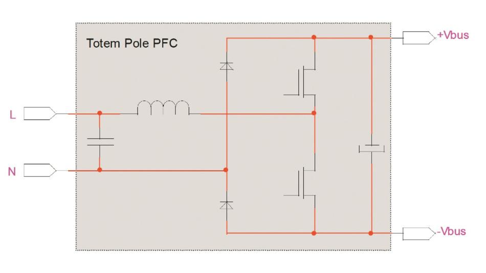 Bild 2: Totem-Pole-Schaltung zur Korrektur des Leistungsfaktors (PFC-Stufe).