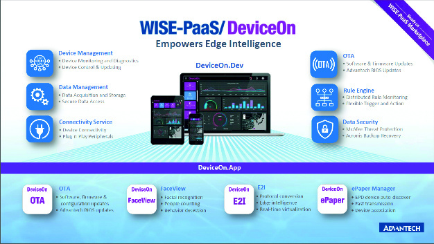 Figure 3. With WISE-PaaS, Advantech wants to create an IoT ecosystem that combines AI and IoT.