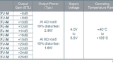 Mit der neuen BD783xxEFJ-M-Serie erweitert Rohm das Produktspektrum auf insgesamt elf Derivate von +6 dB bis +26 dB in 2-dB-Schritten.