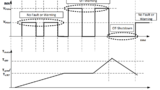 Induktion Design Power