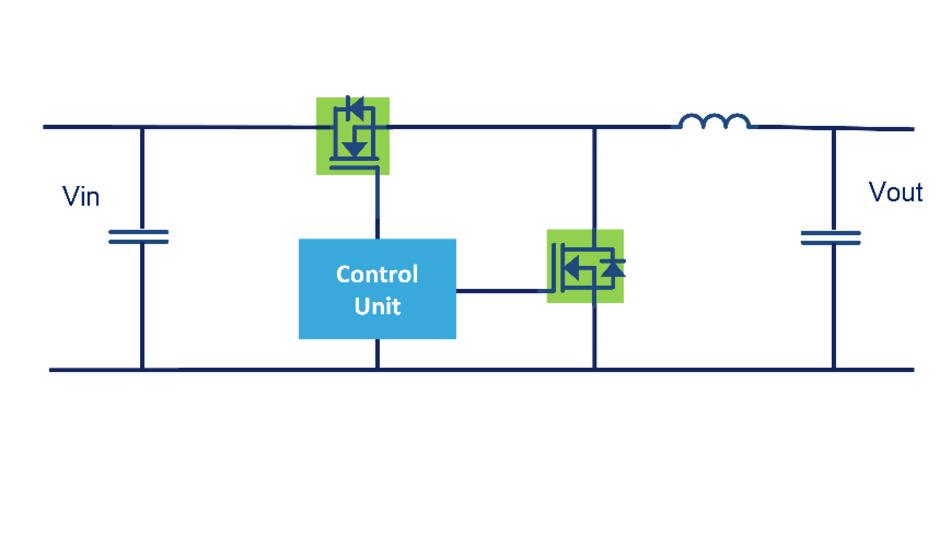 Prinzipschaltbild des verwendeten synchronen Abwärtswandlers.