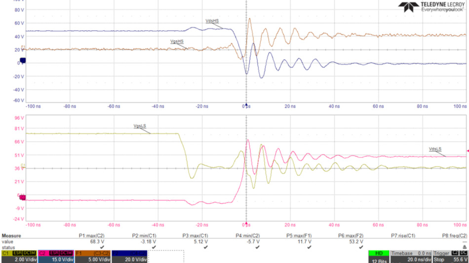 Gemessene Kurvenverläufe für das Abschaltverhalten der GaN-HEMTs bei 1 MHz.