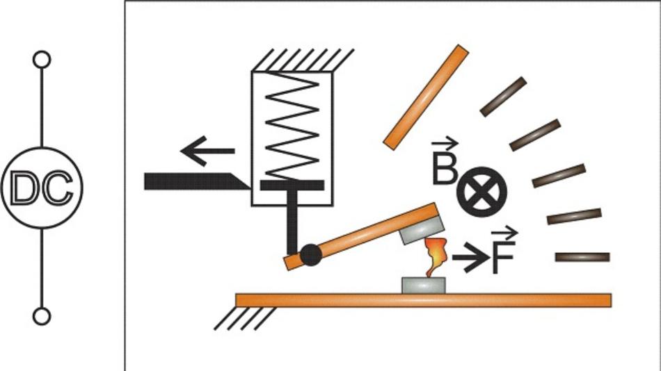 Grafik: Theoretischer Aufbau eines mechanischen Schutzschalters
