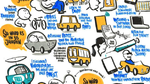How do young people imagine the mobility of tomorrow?
