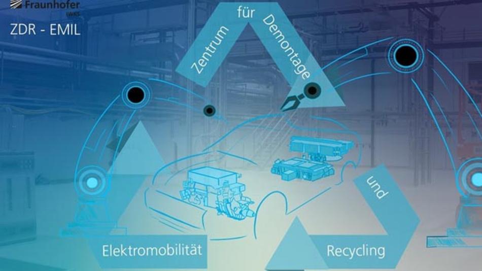 Das Fraunhofer IWKS baut in Hanau ein Zentrum für Demontage und Recycling für Elektromobilität auf.