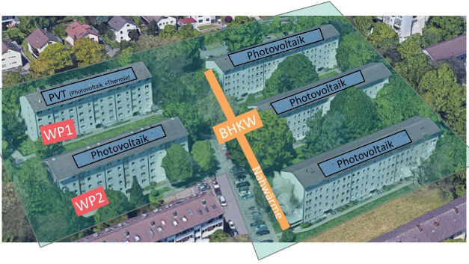 Neues Energieversorgungskonzept des »Smarten Quartier Durlach« mit Photovoltaik, zwei Wärmepumpen und einem BHKW mit Nahwärmeleitung.