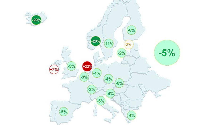 Die Entwicklung der CO2-Emissionen in den verschiedenen europäischen Ländern im ersten Quartal 2020 gegenüber dem vierten Quartal 2019