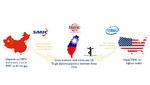Yole Développement, TSMC, SMIC, Intel