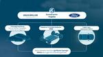 Weichenstellung für Zusammenarbeit von Ford und Volkswagen