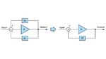 Bild 2. Durch eine positive Rückkopplung (β+) auf den nichtinvertierenden Eingang eines Differenzverstärkers lässt sich die Verstärkung erhöhen. Die positive Rückkopplung (β+) muss jedoch stets kleiner sein als die negative Rückkopplung (β–).