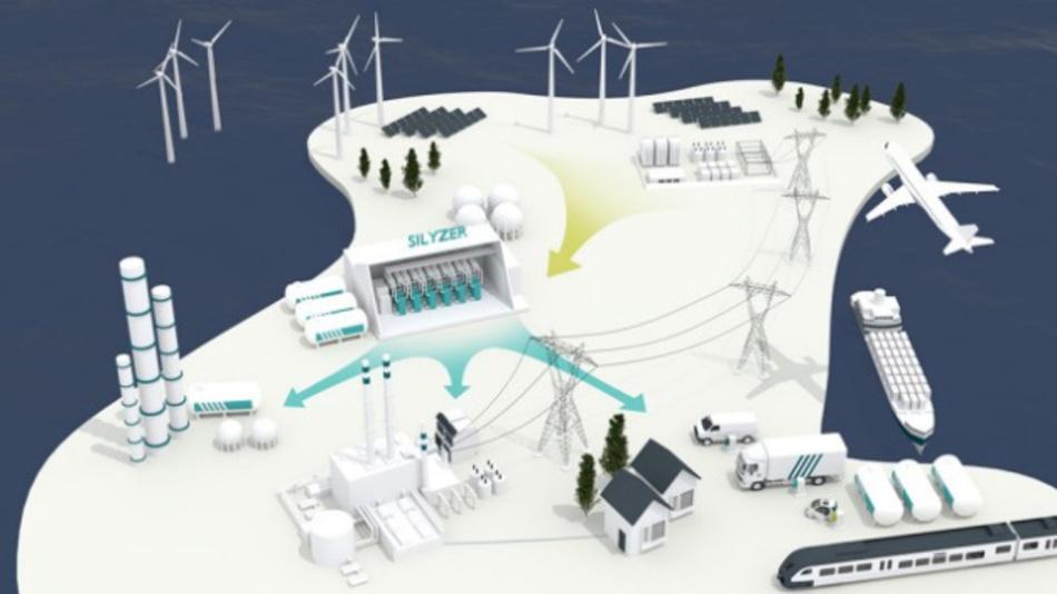 Die PEM-Elektrolysesystemen »Silyzer« nutzen Wind- und Sonnenenergie, um Wasserstoff zu produzieren – und das völlig CO2-frei.