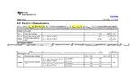 Bild 5. Datenblattauszug des Präzisions-Operationsverstärkers TLV2186.