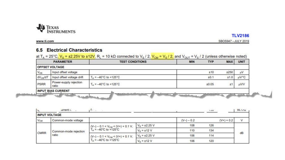 Bild 5. Auszug aus dem Datenblatt des Präzisions-Operationsverstärkers TLV2186 [2] von Texas Instruments mit den festen Werten für CMRR und PSRR.