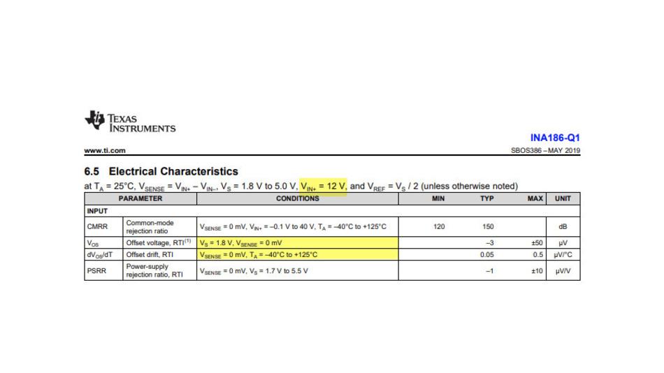 Bild 4. Auszug aus dem Datenblatt des Strommessverstärkers INA186-Q1 [1] von Texas Instruments mit den festen Werten für CMRR und PSRR.