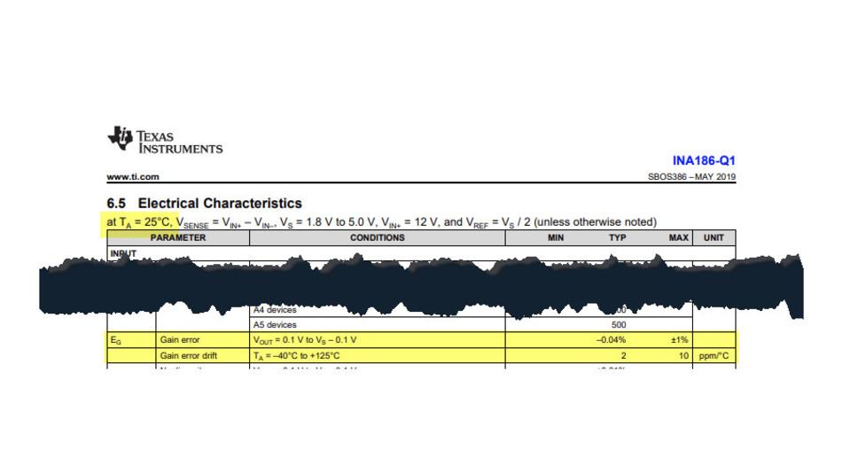 Bild 3. Angabe des Verstärkungsfehlers und der Verstärkungsfehlerdrift im Datenblatt des Strommessverstärkers INA186-Q1 [1] von Texas Instruments.