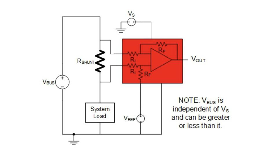 Bild 2. Statt eines Operationsverstärkers kann auch ein Strommessverstärker eingesetzt werden, um die Stromstärke in der positiven Zuleitung zur Last zu messen.