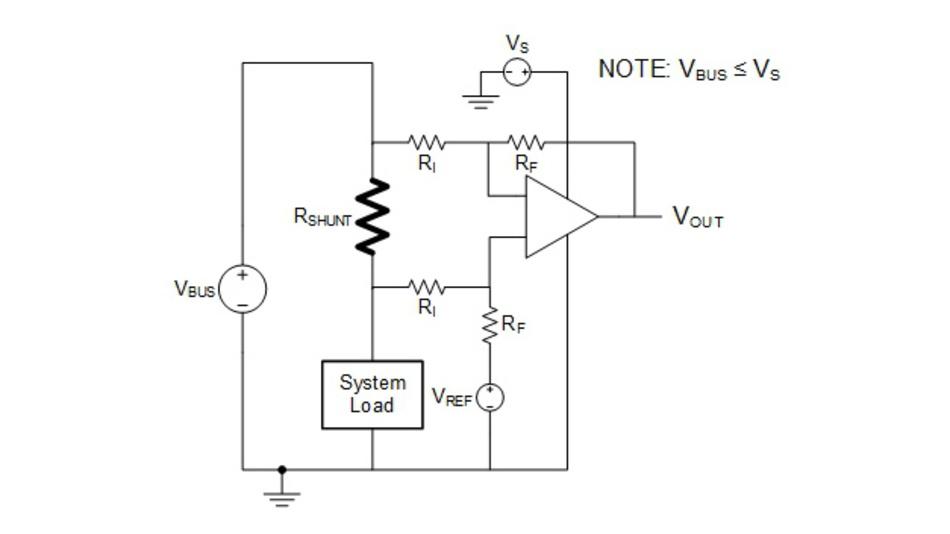 Bild 1. Messung des Laststromes in der positiven Zuleitung mit einer Operationsverstärkerschaltung.
