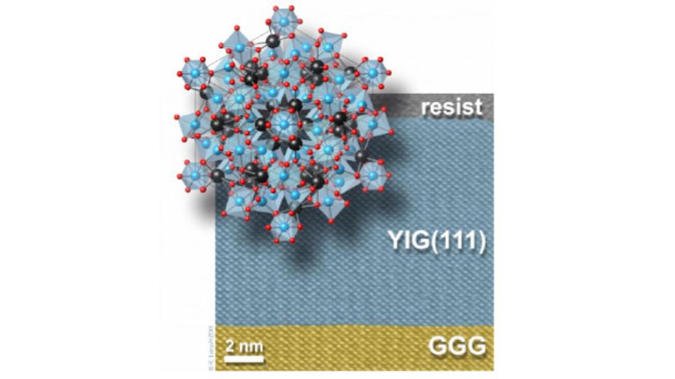 TEM-Bild einer YIG-LPE-Schicht und Abbildung einer Gitterzelle.