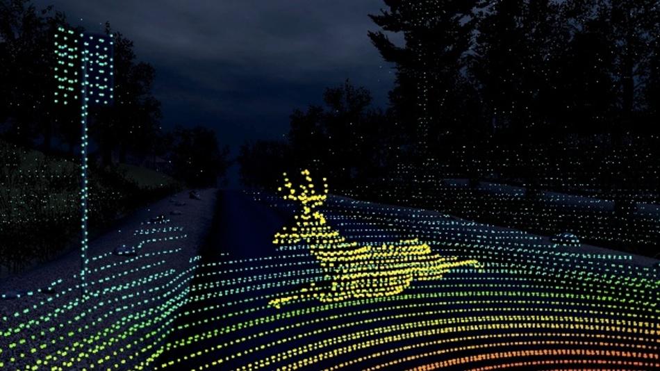 """Scanning-LiDAR-Systeme liefern hoch aufgelöste, """"punktwolkenartige"""" 3D-Bilder, aus denen man die Form verschiedener Objekte auslesen und so beispielsweise Autos, Fußgänger, Fahrradfahrer oder Wild erkennen kann."""