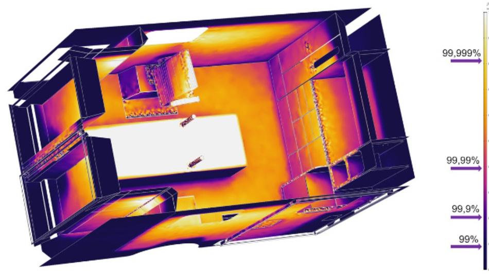 Simulationen des Fraunhofer IOSB-AST bestätigen die hervorragende Desinfektionswirkung der UVC-LEDS in der Innenkabine des Rettungswagens.