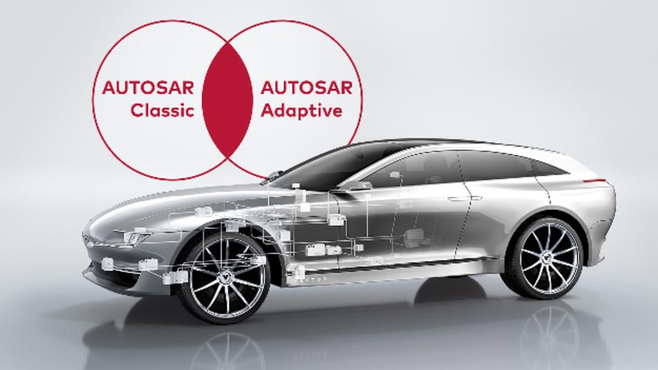 Mit PREEvision 9.5 lassen sich kombinierte E/E-Systeme aus AUTOSAR Classic und AUTOSAR Adaptive modellieren.