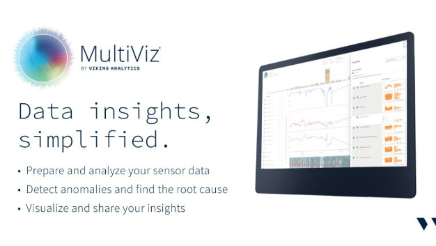 The MultiViz data analytics solution can be run in the cloud or on customer premises.